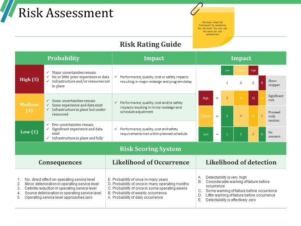 risk_assessment_ppt_infographics_Slide01
