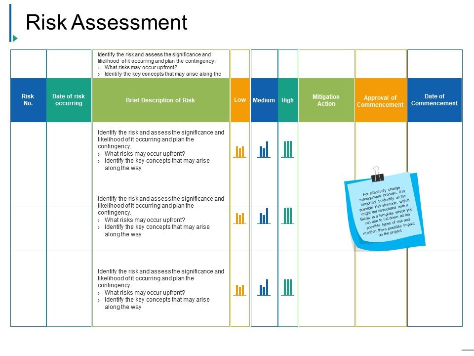 risk_assessment_presentation_ideas_Slide01
