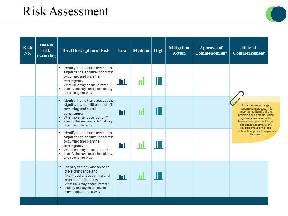 Risk Assessment Presentation Outline PowerPoint Presentation - Unique outline template for presentation concept