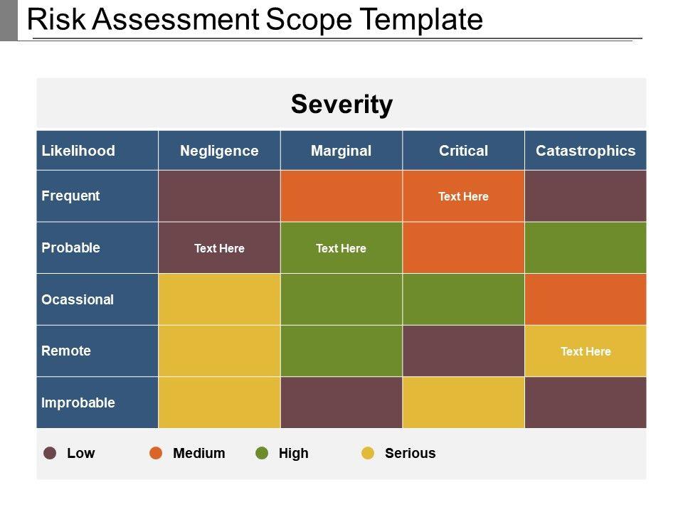 risk assessment scope template sample of ppt presentation