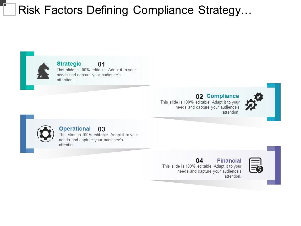 risk_factors_defining_compliance_strategy_operational_and_financial_Slide01