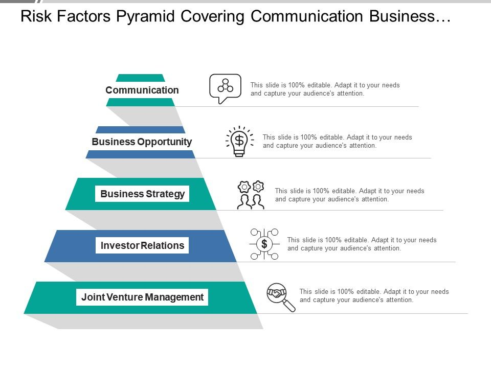 risk factors pyramid covering communication business opportunity and, Investor Relations Presentation Template, Presentation templates