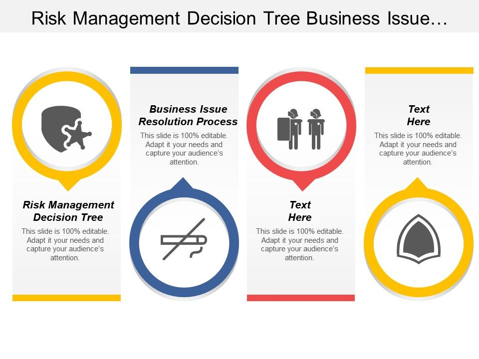 risk_management_decision_tree_business_issue_resolution_process_cpb_Slide01