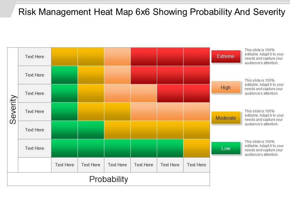 Risk Management Heat Map 6x6 Showing Probability And ...