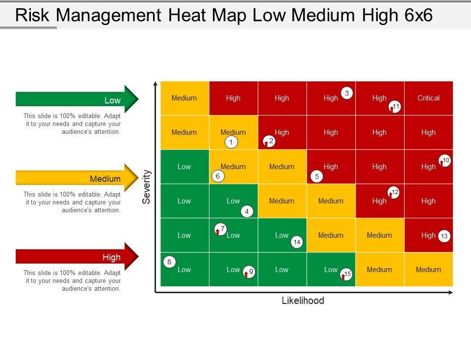 risk_management_heat_map_low_medium_high_6x6_ppt_background_Slide01