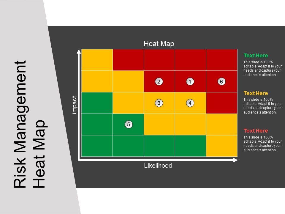 Risk Management Heat Map Powerpoint Show Powerpoint Templates
