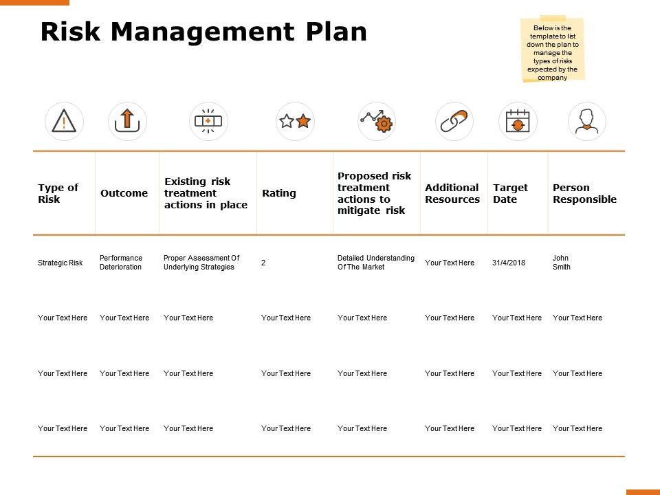 Risk Management Plan H166 Ppt Powerpoint Presentation Show Example Template Presentation Sample Of Ppt Presentation Presentation Background Images