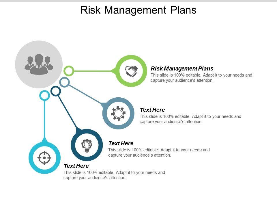 Risk Management Plans Ppt Powerpoint Presentation Icon Demonstration