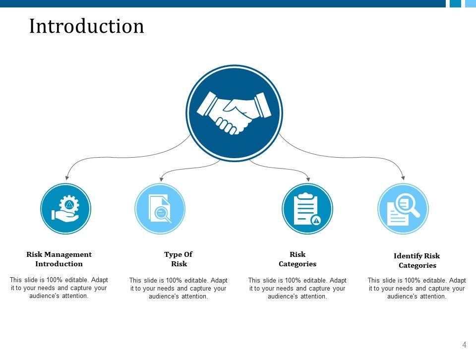 Risk Management Process Steps Powerpoint Presentation Slides
