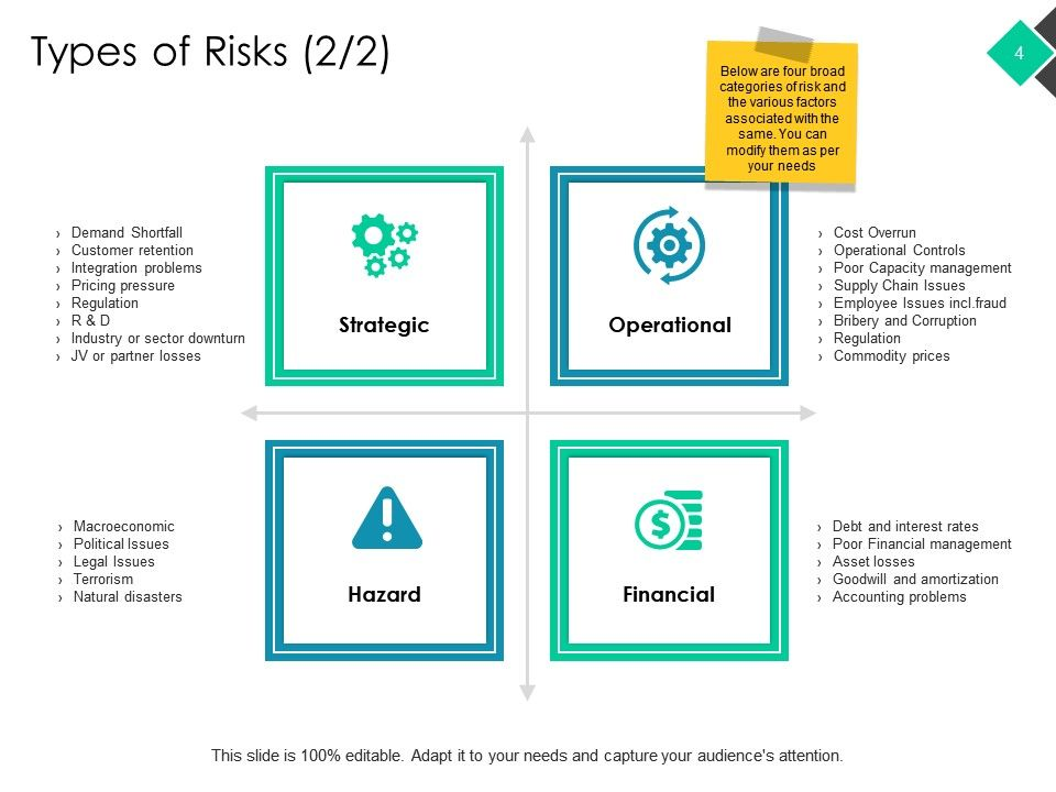 Risk Management Tools And Techniques Powerpoint Presentation