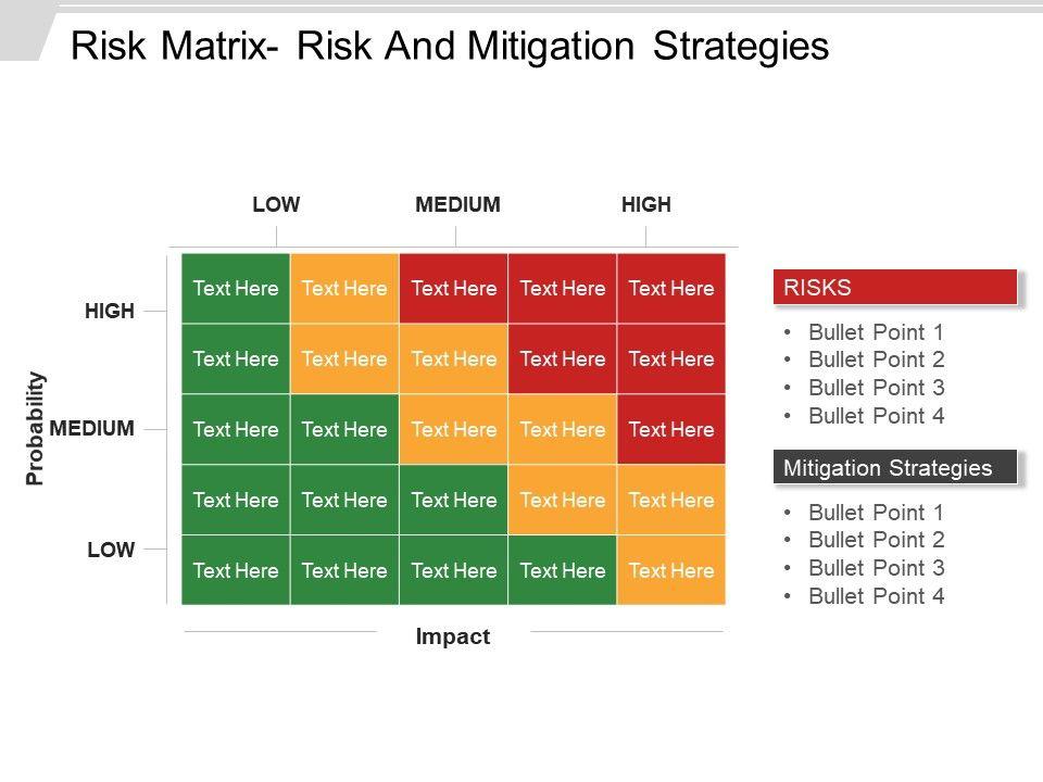 risk_matrix_risk_and_mitigation_strategies_presentation_design_Slide01