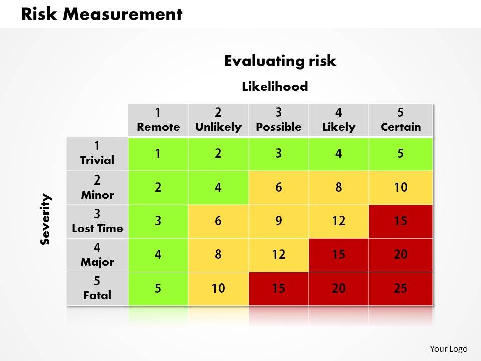 Risk measurement powerpoint presentation slide template riskmeasurementpowerpointpresentationslidetemplateslide01 riskmeasurementpowerpointpresentationslidetemplateslide02 toneelgroepblik Image collections