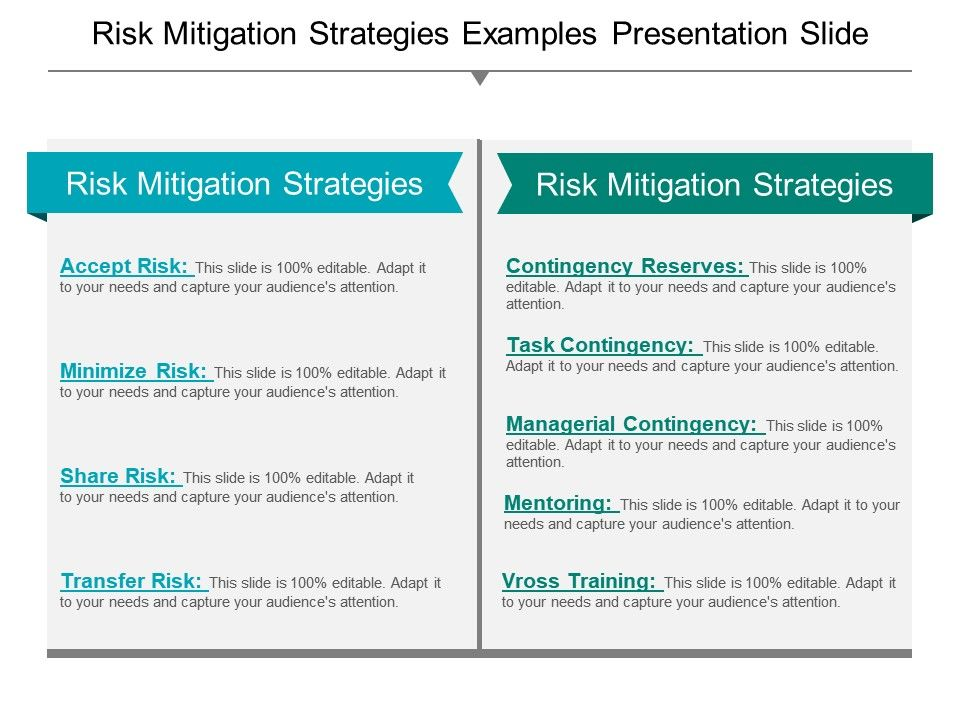 risk and mitigation plan template - 19519609 style essentials 2 compare 2 piece powerpoint