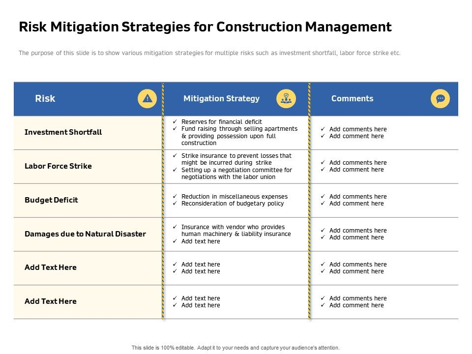 Risk Mitigation Strategies For Construction Management Union Powerpoint Presentation Pictures