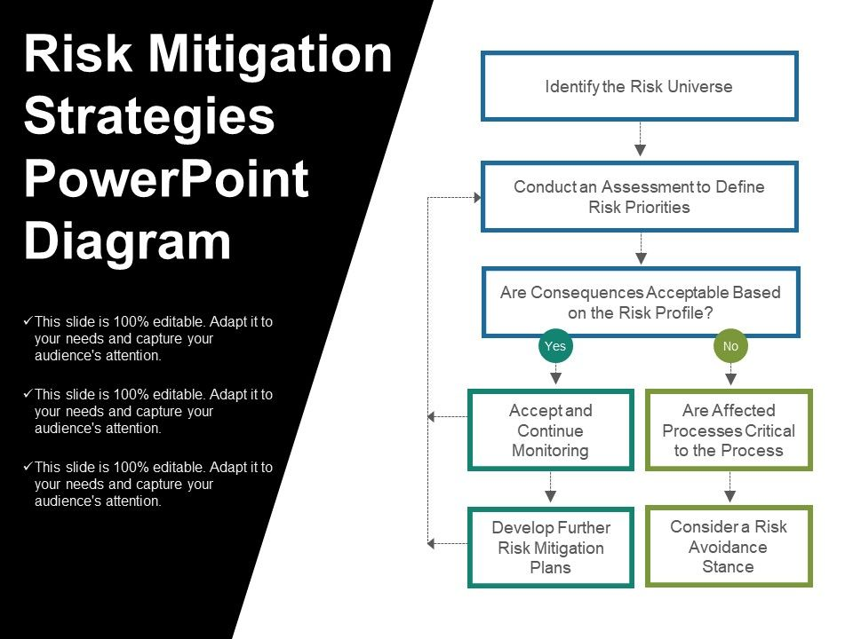 90759290 style hierarchy flowchart 7 piece powerpoint presentation, Presentation templates