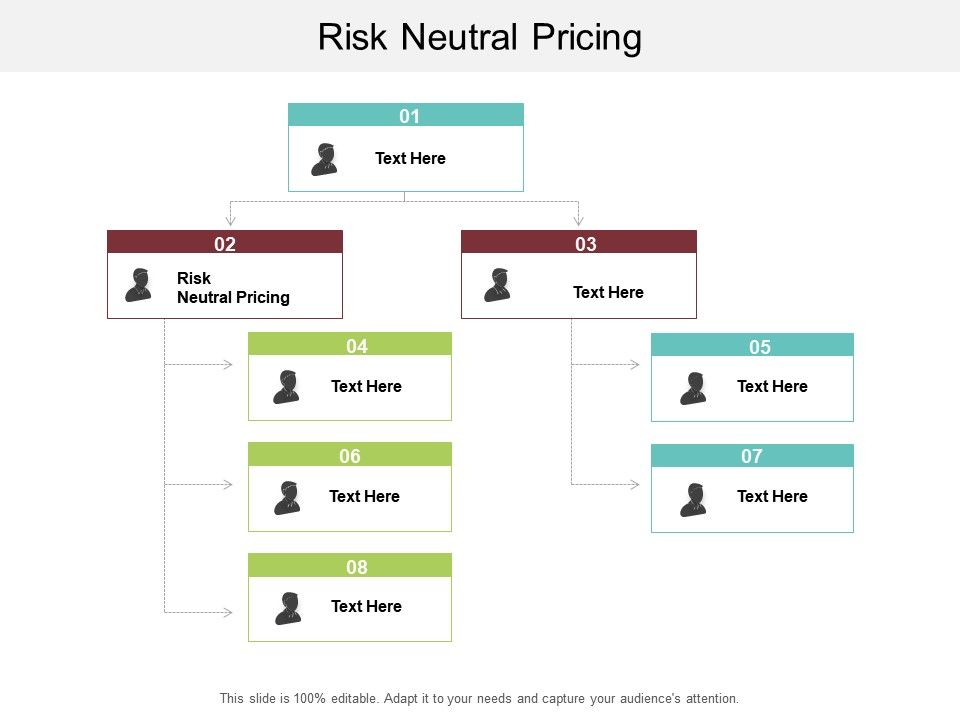 Risk Neutral Pricing Ppt Powerpoint Presentation Model Slide Download Cpb