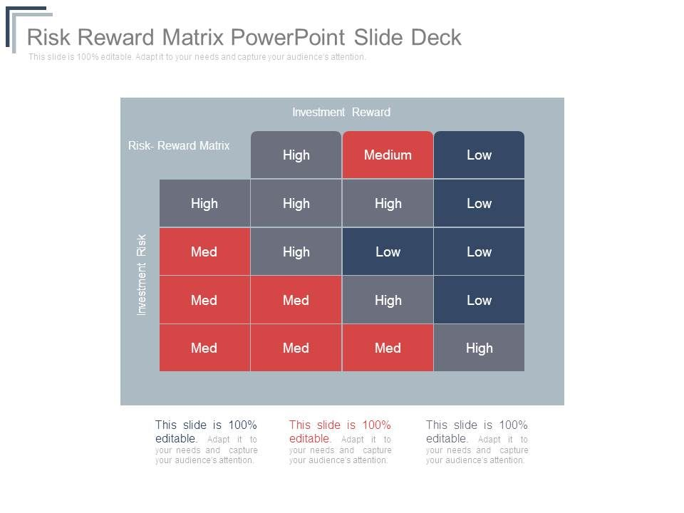 risk_reward_matrix_powerpoint_slide_deck_Slide01