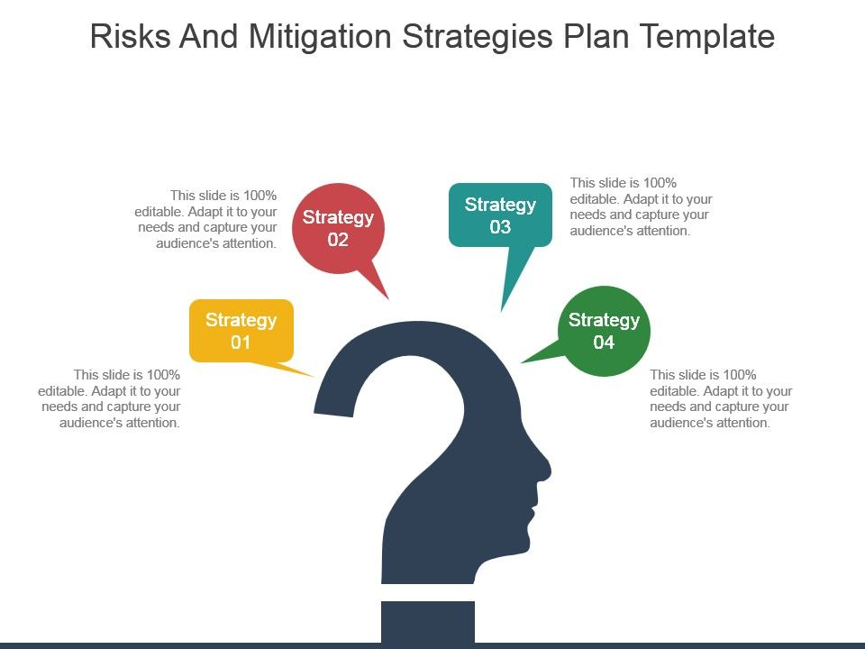 risks and mitigation strategies plan template powerpoint slide, Presentation templates