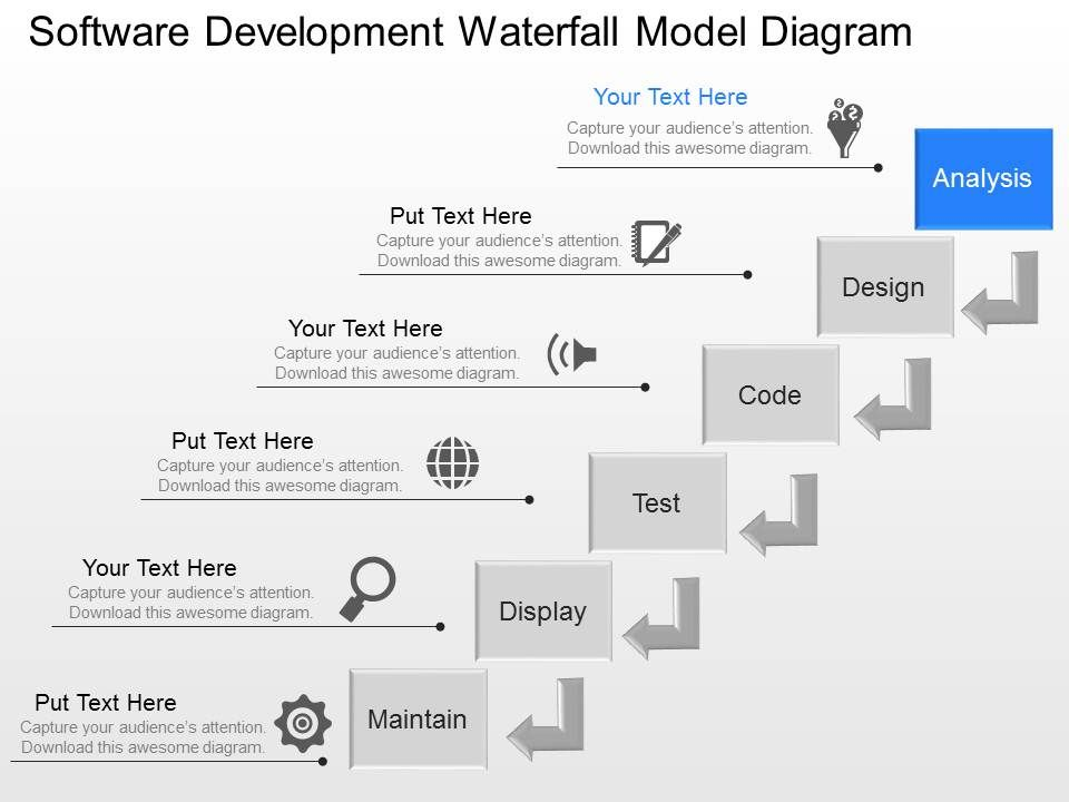 Rn software development waterfall model diagram powerpoint rn software development waterfall model diagram powerpoint template powerpoint templates designs ppt slide examples presentation outline ccuart Choice Image