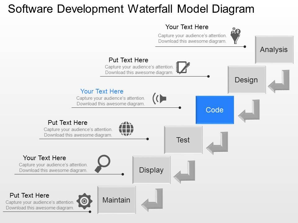 Rn software development waterfall model diagram powerpoint template rnsoftwaredevelopmentwaterfallmodeldiagrampowerpointtemplateslide03 rnsoftwaredevelopmentwaterfallmodeldiagrampowerpointtemplateslide04 maxwellsz
