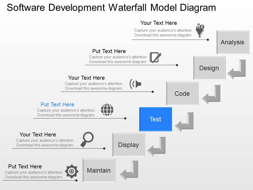 Rn software development waterfall model diagram powerpoint for Waterfall model design meaning