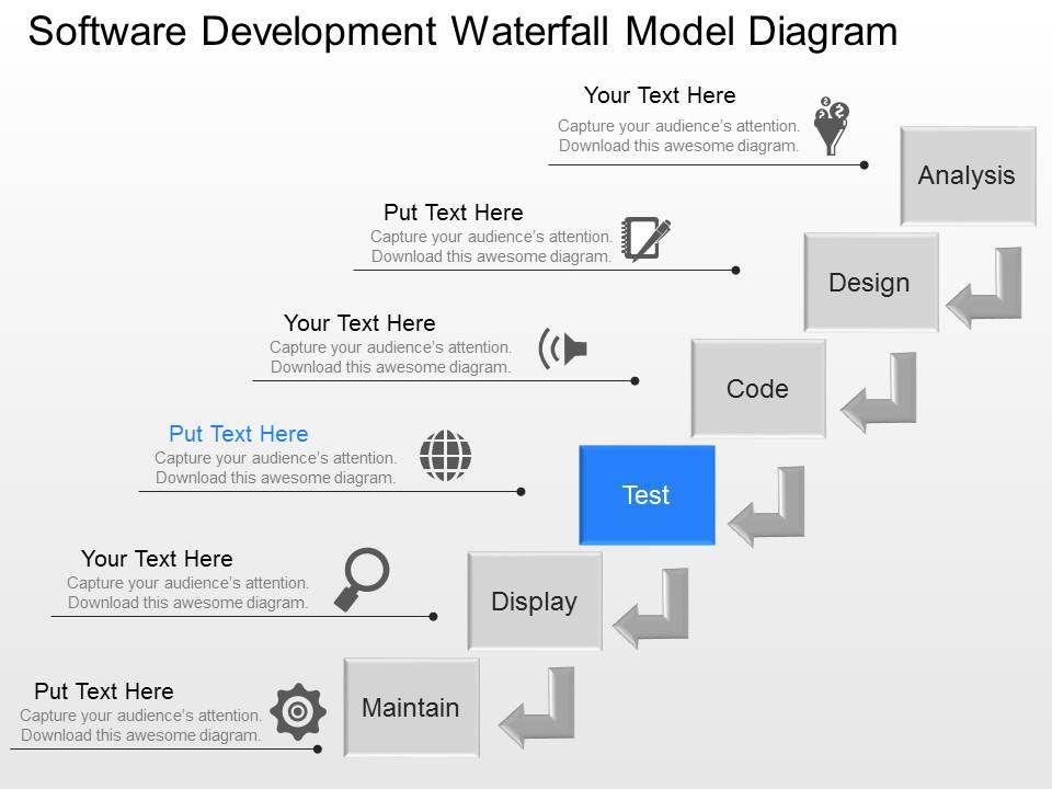 Rn software development waterfall model diagram powerpoint for Waterfall development strategy