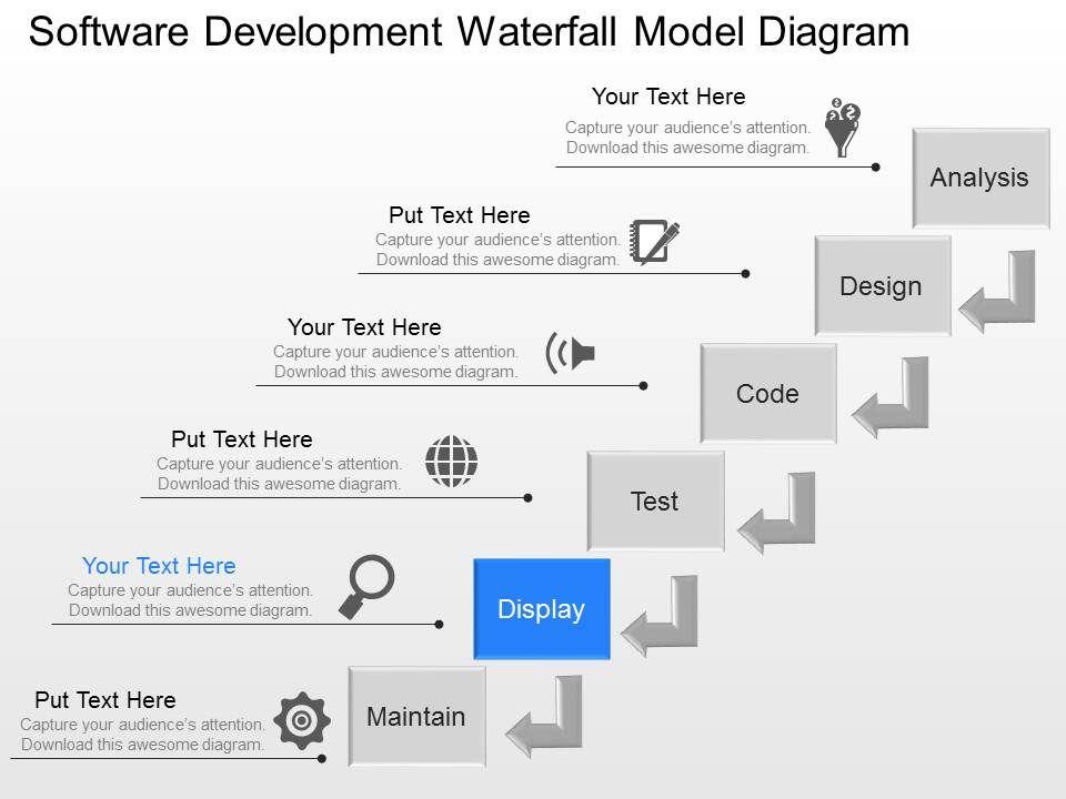 Rn Software Development Waterfall Model Diagram Powerpoint Template Powerpoint Templates Designs Ppt Slide Examples Presentation Outline