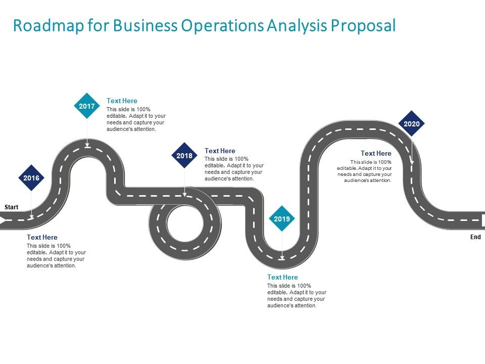 Roadmap For Business Operations Analysis Proposal Ppt Powerpoint Presentation Icon