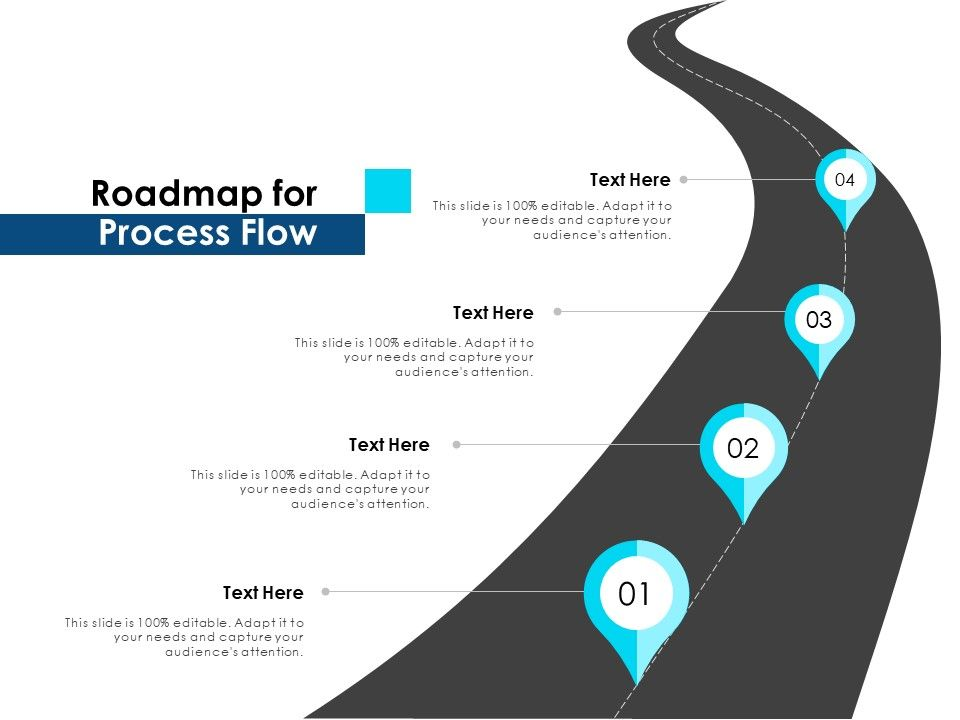 Roadmap For Process Flow Ppt Powerpoint Presentation