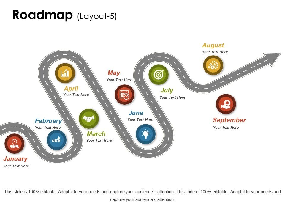 roadmap ppt backgrounds powerpoint shapes powerpoint slide deck