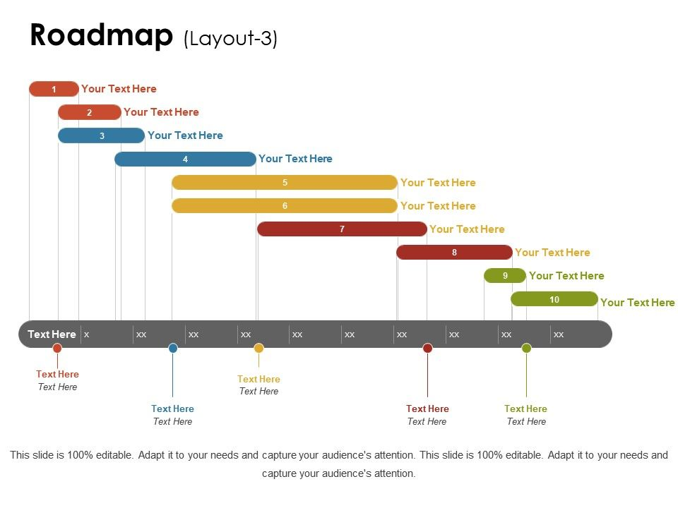 Roadmap Ppt Summary