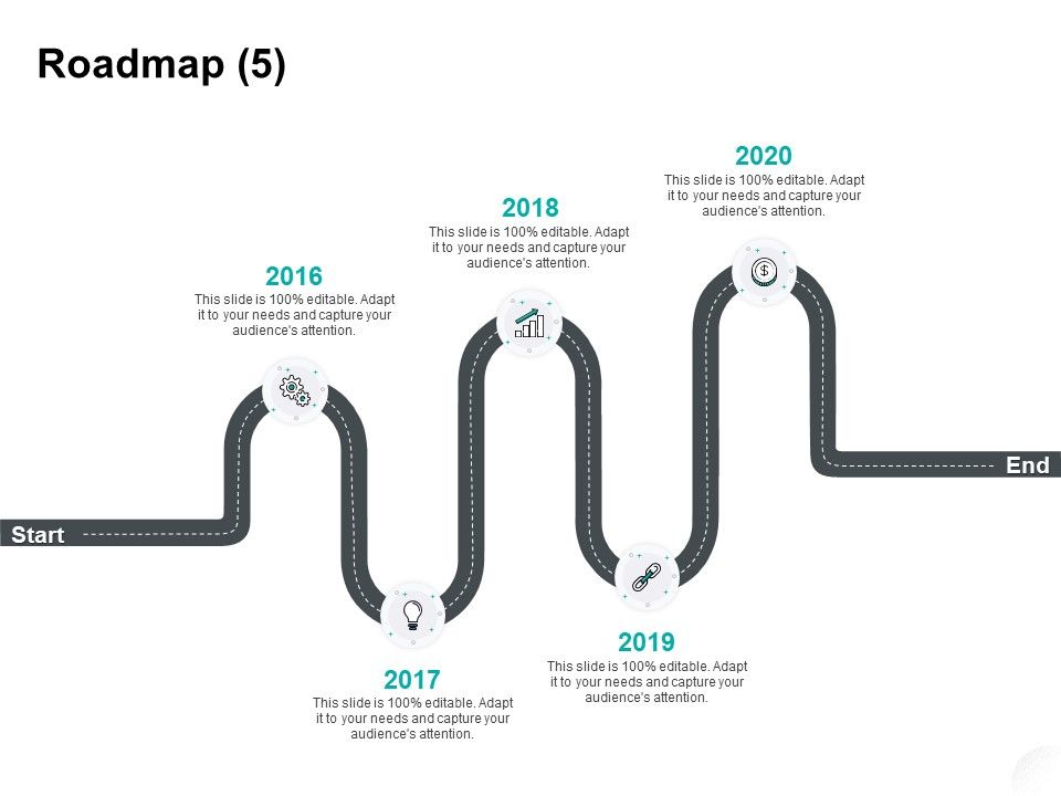 Roadmap Process A1089 Ppt Powerpoint Presentation Gallery Grid