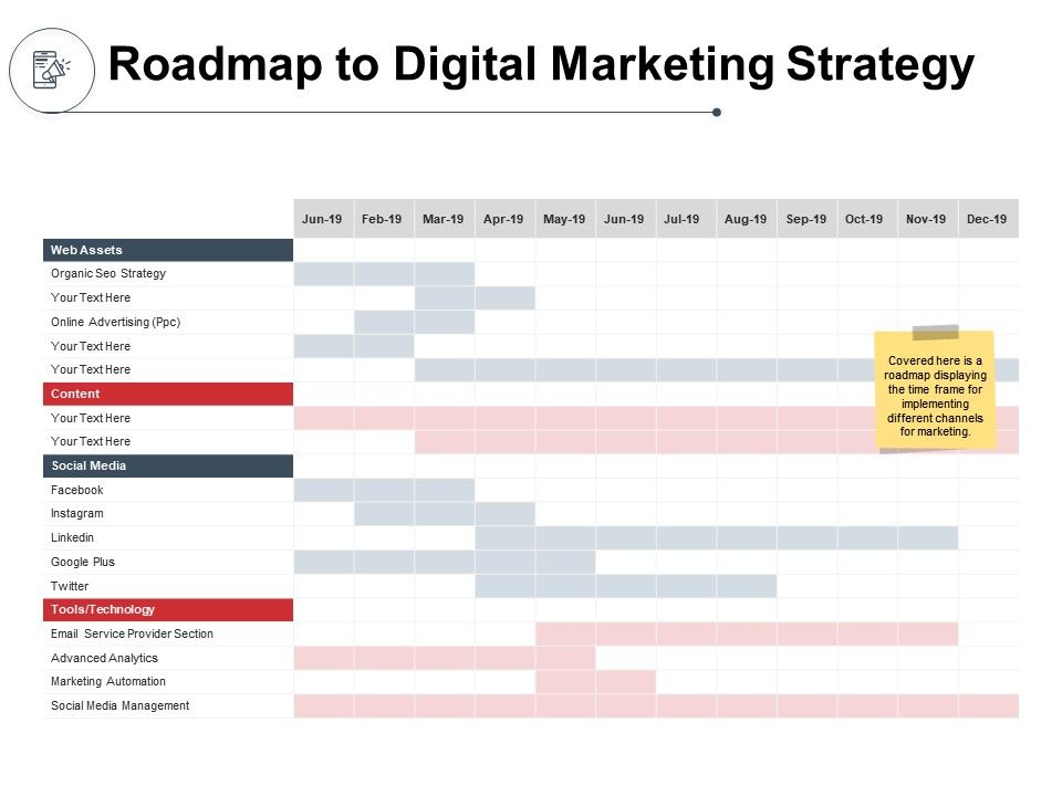 Roadmap To Digital Marketing Strategy Content Ppt Powerpoint Presentation Rules