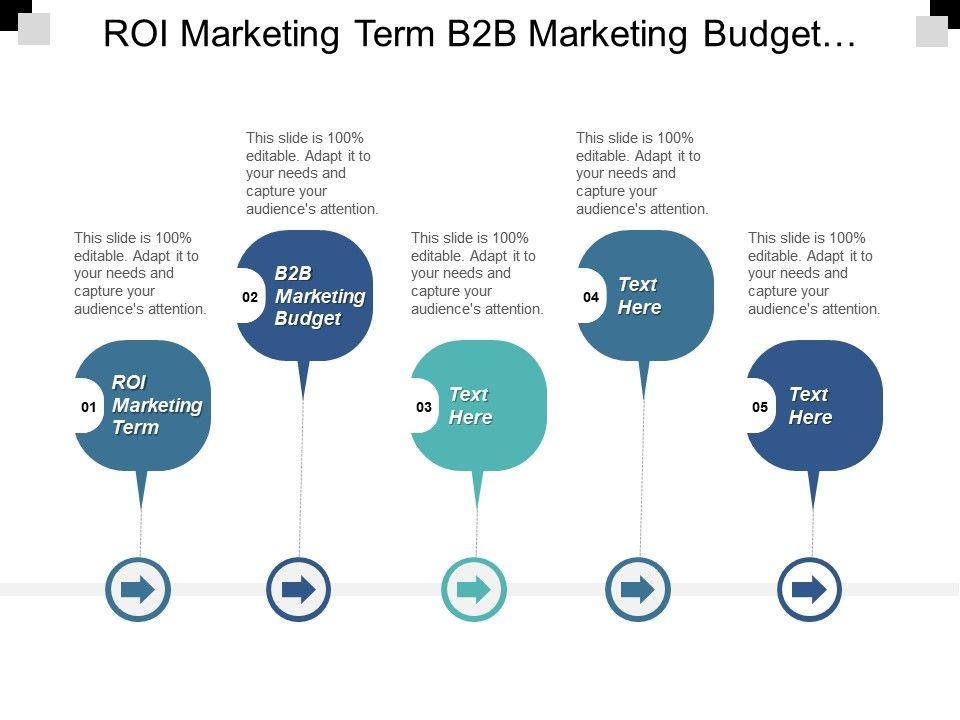 Roi Marketing Term B2b Marketing Budget Promotion Budget Cpb