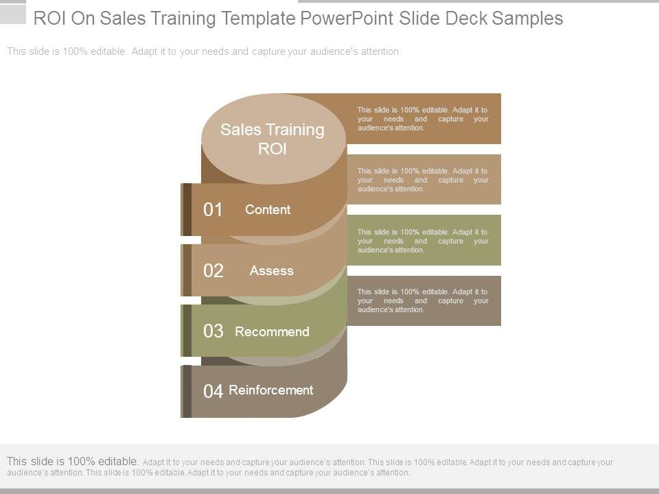 roi on sales training template powerpoint slide deck samples ppt