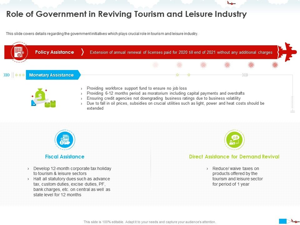 Role Of Government In Reviving Tourism And Leisure Industry Central Ppt Powerpoint Presentation Slide