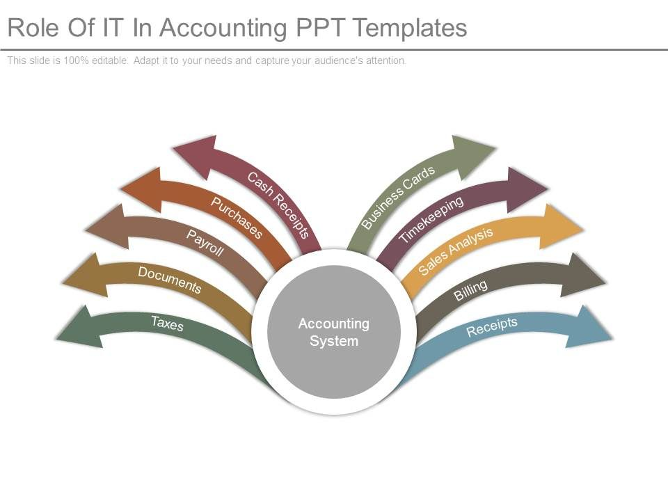 Role Of It In Accounting Ppt Templates Slide01 Slide02 Slide03