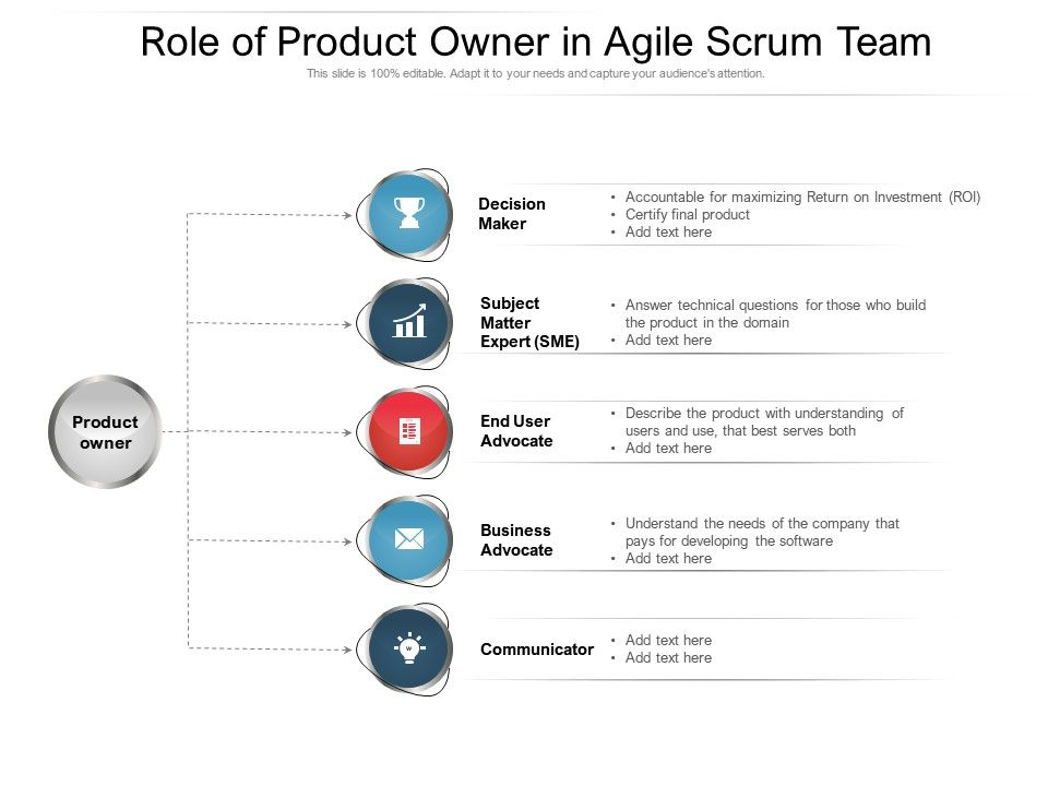 Role Of Product Owner In Agile Scrum Team