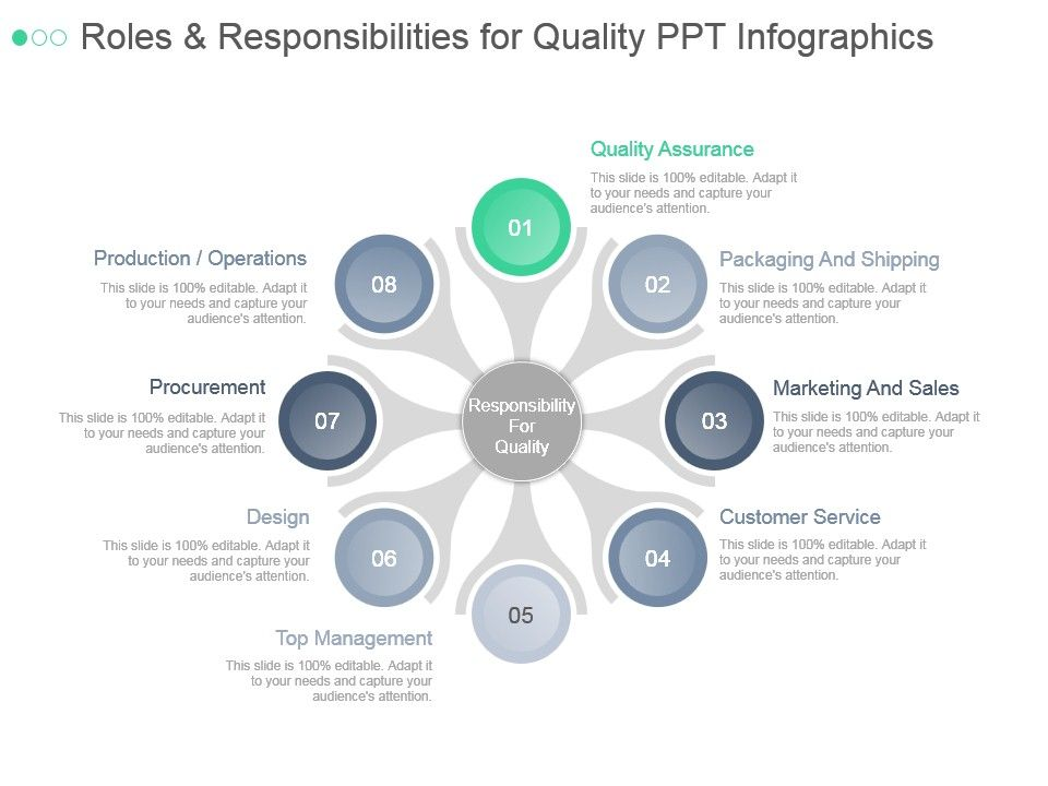 roles_and_responsibilities_for_quality_ppt_infographics_Slide01