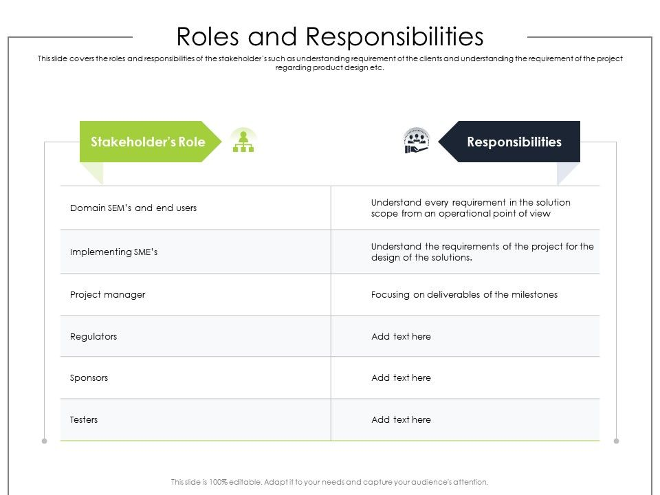 Roles And Responsibilities Product Requirement Document Ppt Structure