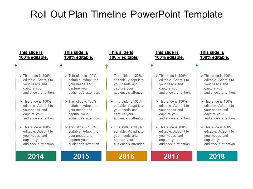roll out plan timeline powerpoint template templates powerpoint