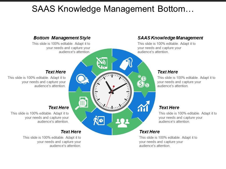 saas_knowledge_management_bottom_management_style_lean_six_sigma_cpb_Slide01