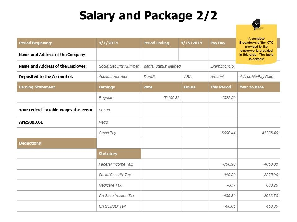 Salary And Package Management J224 Ppt Powerpoint Presentation File Outfit