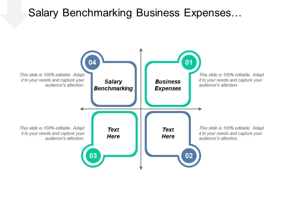 salary benchmarking business expenses monthly business expenses