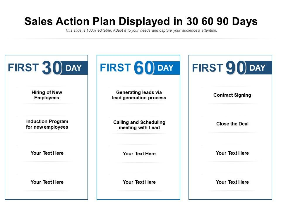 Sales Action Plan Displayed In 30 60 90 Days Presentation Graphics Presentation Powerpoint Example Slide Templates