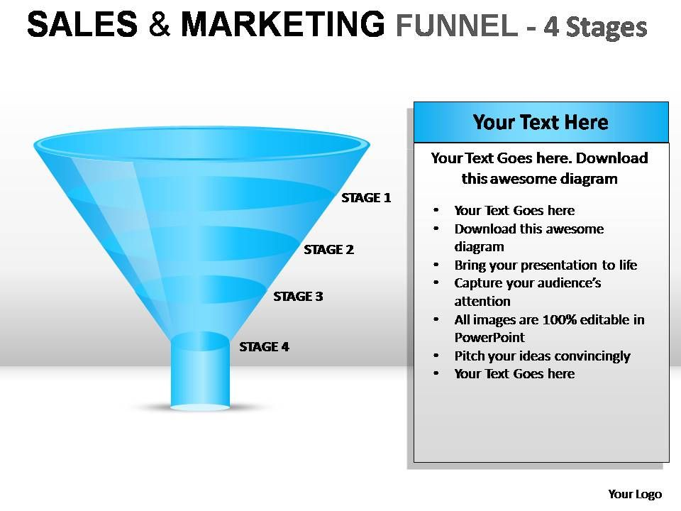 Sales And Marketing Funnel Stages Powerpoint Presentation Slides - Awesome funnel image powerpoint concept