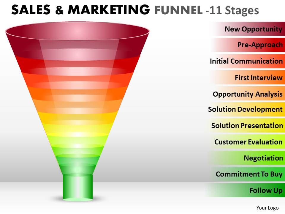 sales_and_marketing_funnel_with_11_stages_Slide01