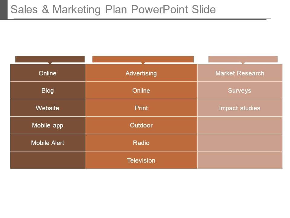 Sales And Marketing Plan Powerpoint Slide Slide01 Slide02 Slide03