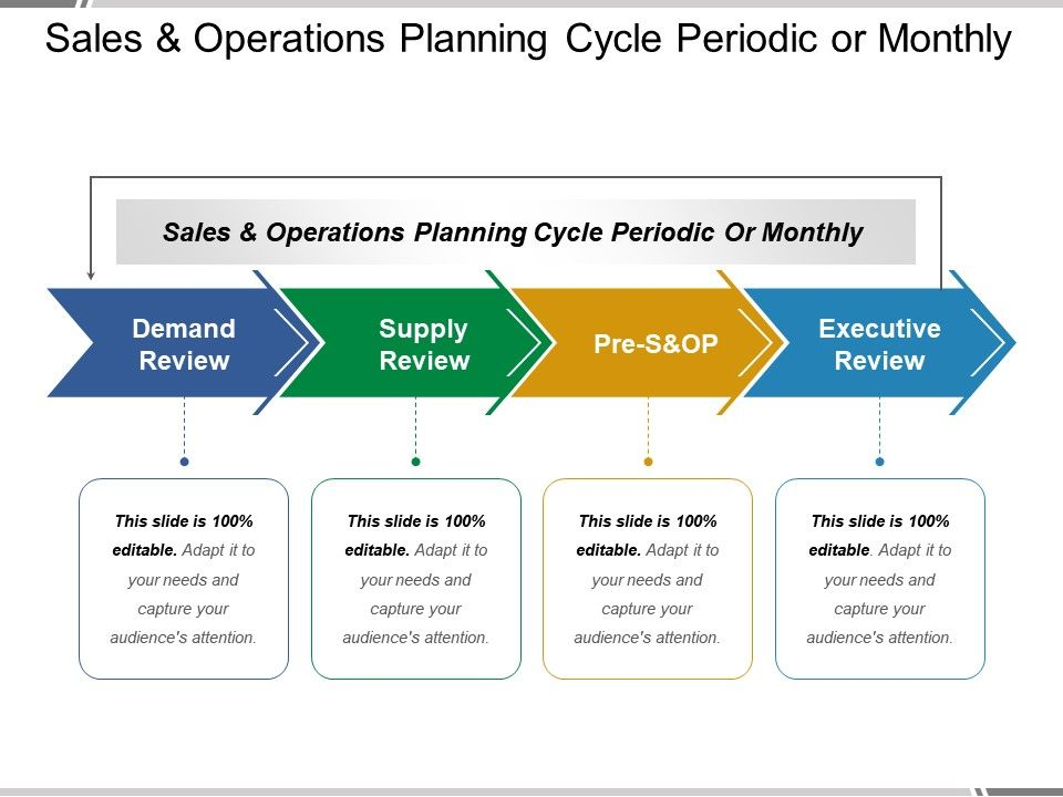 Sales and operations planning pdf