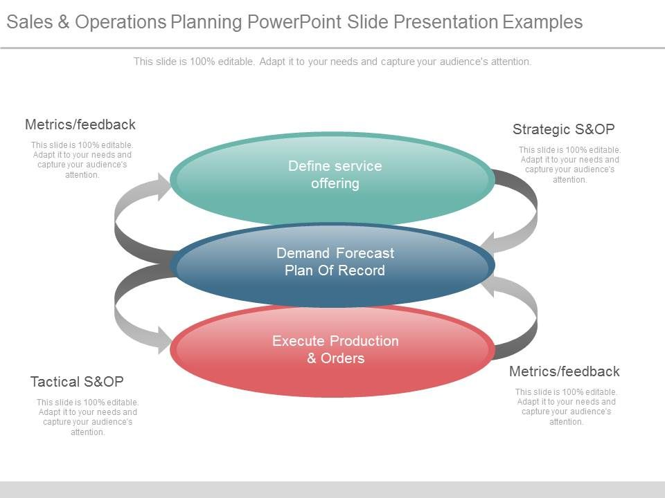 Sales And Operations Planning Powerpoint Slide Presentation ...